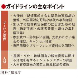 観光庁、水中アクティビティーに統一指針 訪日外国人の拡大に備え