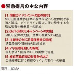 「開催ガイドラインへの主体的な関与を」 MICE業界団体が国に提言、GoTo対象拡大も要望