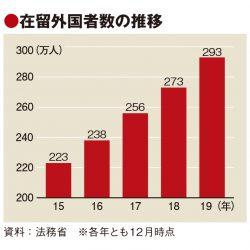 JR東日本、在留外国人市場に照準 初の本格プロモーション