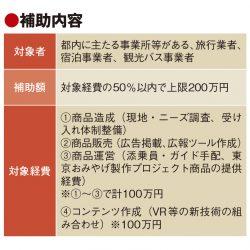 東京都、オンラインツアーを促進 造成事業者に助成金