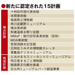 文化観光、新たに15計画認定 角川武蔵野ミュージアムや十日町市