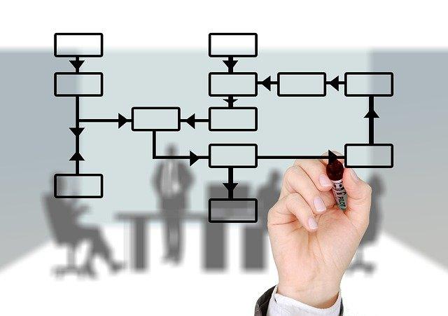 JTB、事業ユニットを再編 ソリューションなど3つの戦略ごとに