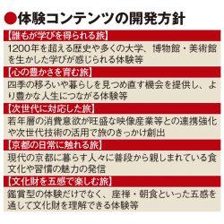 京都市観光協会、現地体験を5つの領域で重点開発 事業展開計画を改定