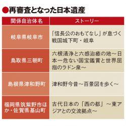 日本遺産、4件の認定継続に赤信号 今後の地域活性化計画に課題 再審査へ