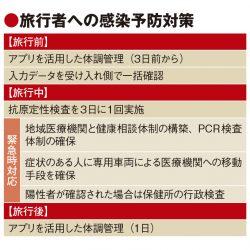 妙高市、旅行者に3日に1回抗原検査 独自の安心・安全モデル強化