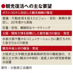 大商、大阪観光復活へ早急な施策を要望 マーケティング見直しも提案